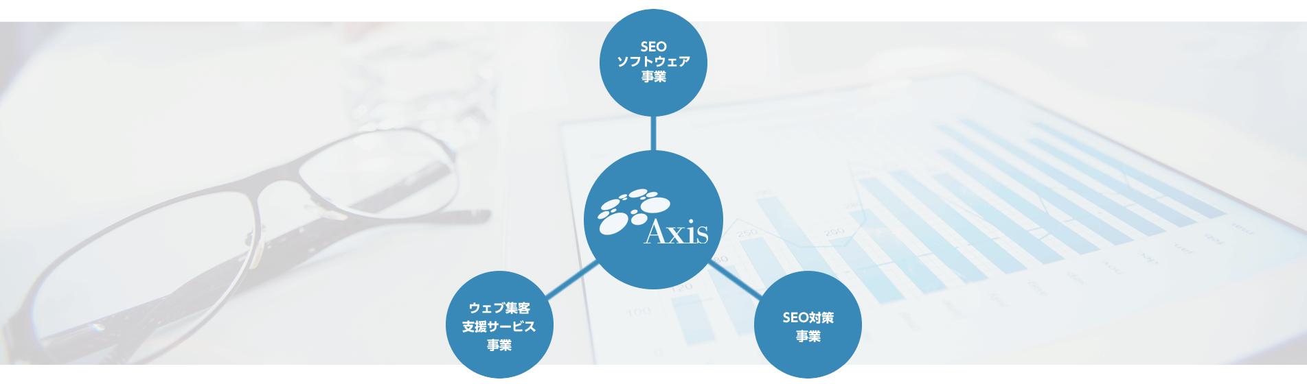 AxisのSEOサービス
